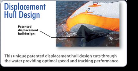 Displacement Hull Closeup