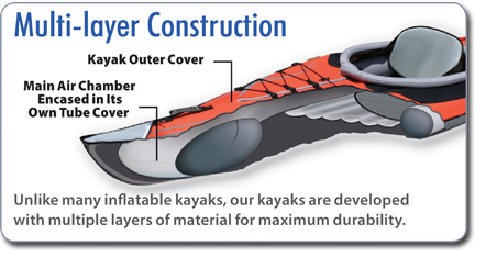 Multi-layer Detail