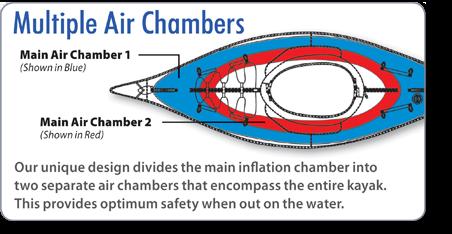 Air Chamber Detail