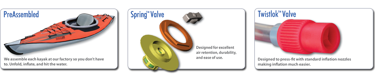 Advanced Elements Innovations