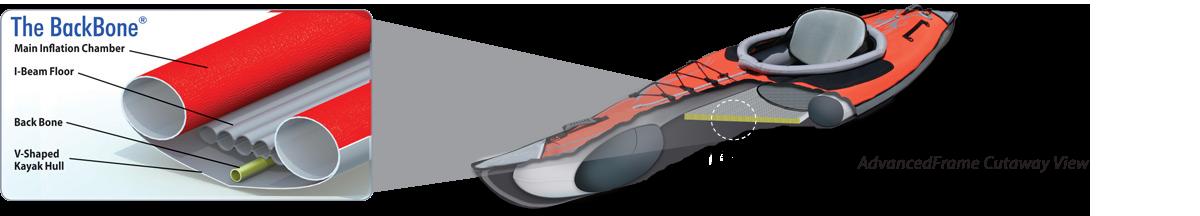Backbone Illustration