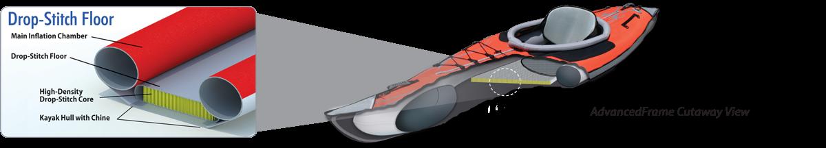 Drop-stitch floor illustration